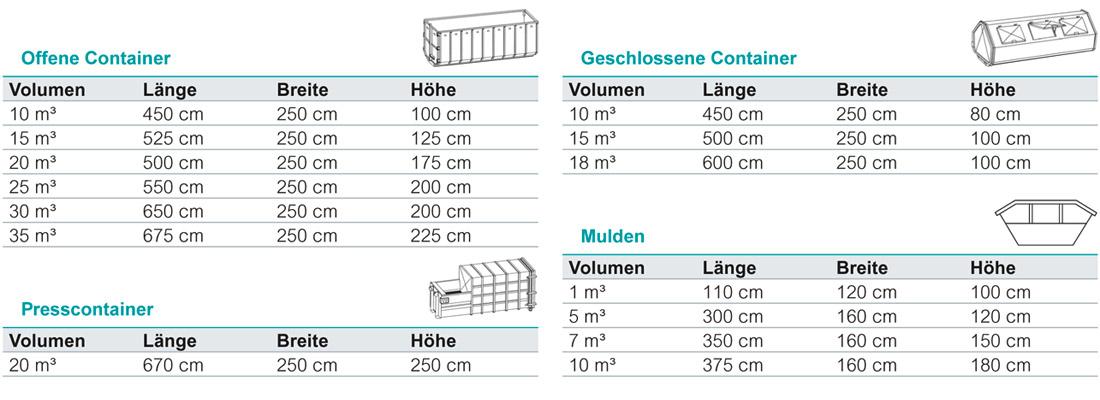 Containerangebot und Container-Maße bei der HEG